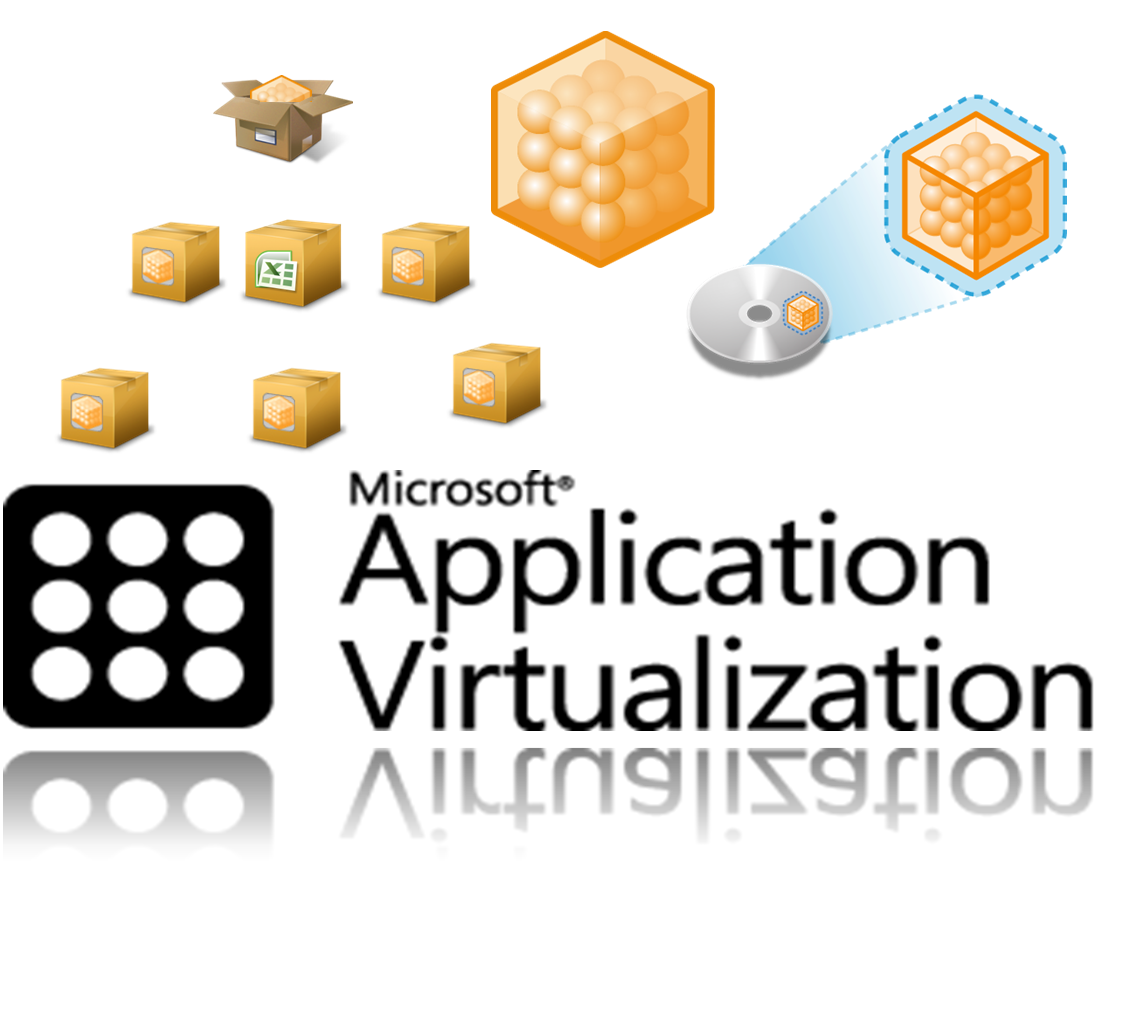 app-v usb | Age of Virtualization | Hyper-V, App-V, Virtual PC